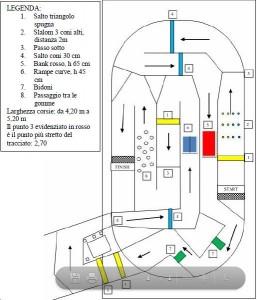 Monza Tracciato Roller Cross