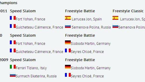 Cristina Rotunno e Chiara Lualdi al Campionato Europeo freestyle dal 27-30 Luglio 2012 a Berlino