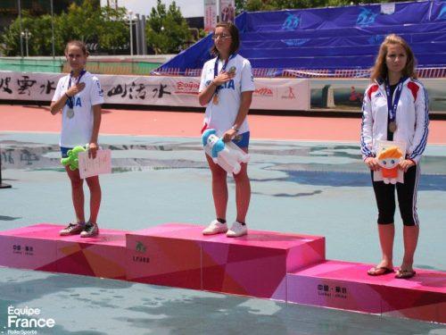 Campionato mondiale di freestyle WFSC pattinaggio in linea 2012 WFSC . Oro Mondiale per Cristina Rotunno a Lishui, Cina