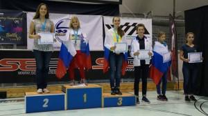 EFSC 2015 Bogdanova