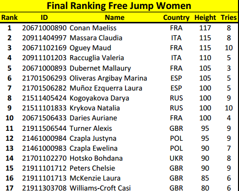 FreeJump Woman WFSC 2015