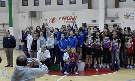 COPPA ITALIA DI PATTINAGGIO FREESTYLE 2016 VINCE LA SOCIETÀ ACQUARIO PATTINAGGIO !!
